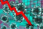 Crisis económico social del covid
